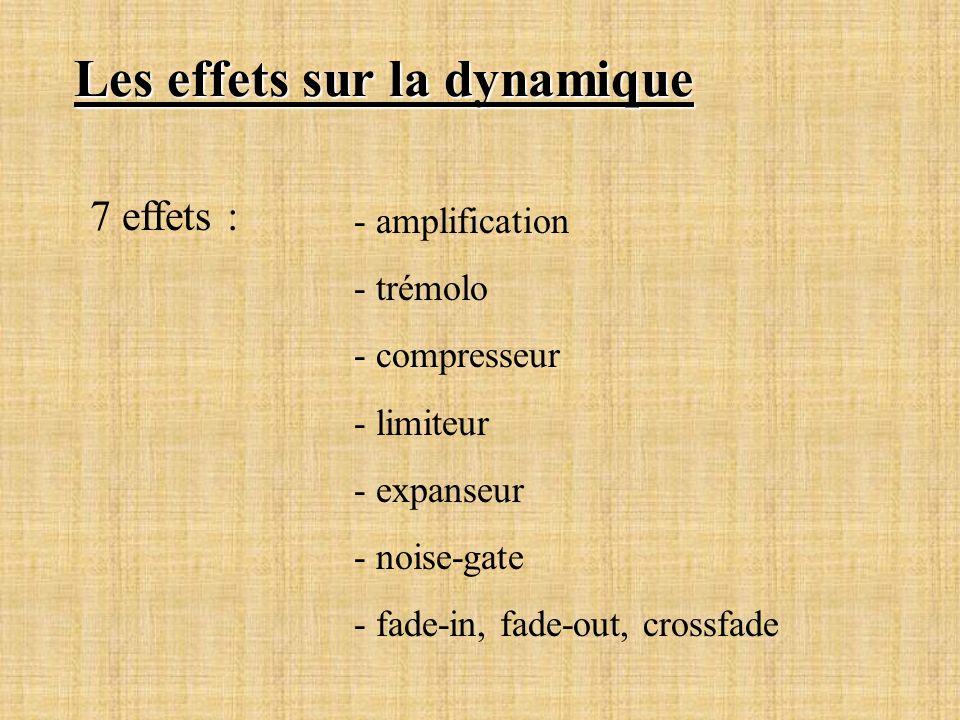 Les effets sur la dynamique