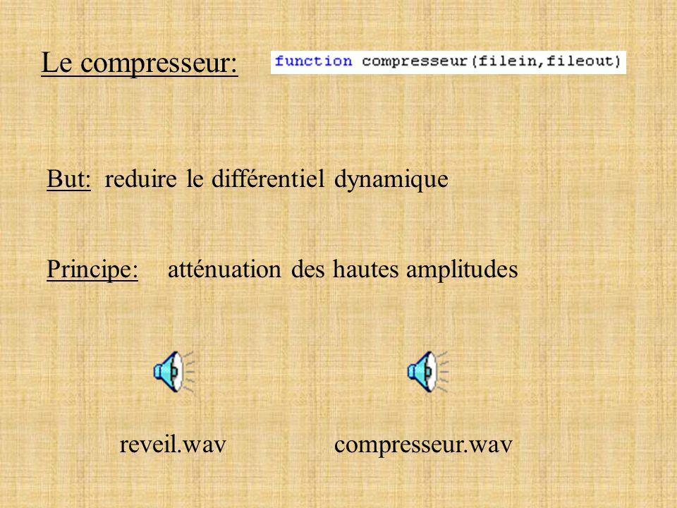 Le compresseur: But: reduire le différentiel dynamique