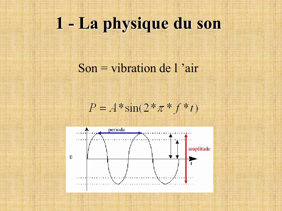 Son = vibration de l 'air