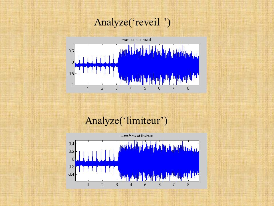 Analyze('reveil ') Analyze('limiteur')