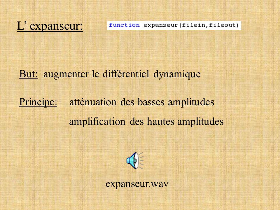 L' expanseur: But: augmenter le différentiel dynamique