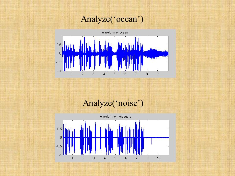 Analyze('ocean') Analyze('noise')