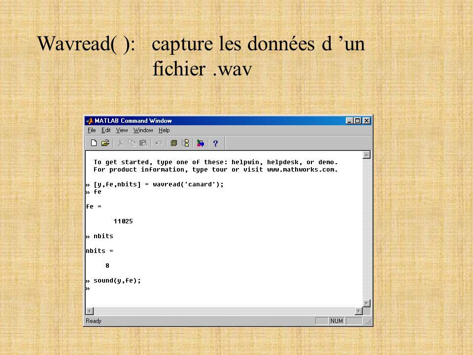 Wavread( ): capture les données d 'un fichier .wav