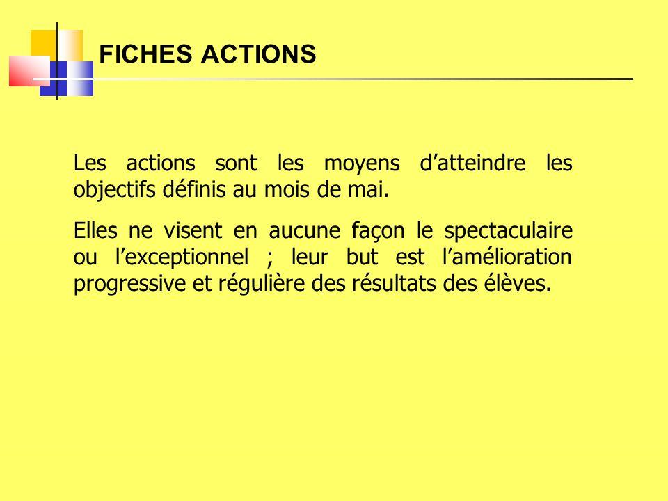 FICHES ACTIONS Les actions sont les moyens d'atteindre les objectifs définis au mois de mai.