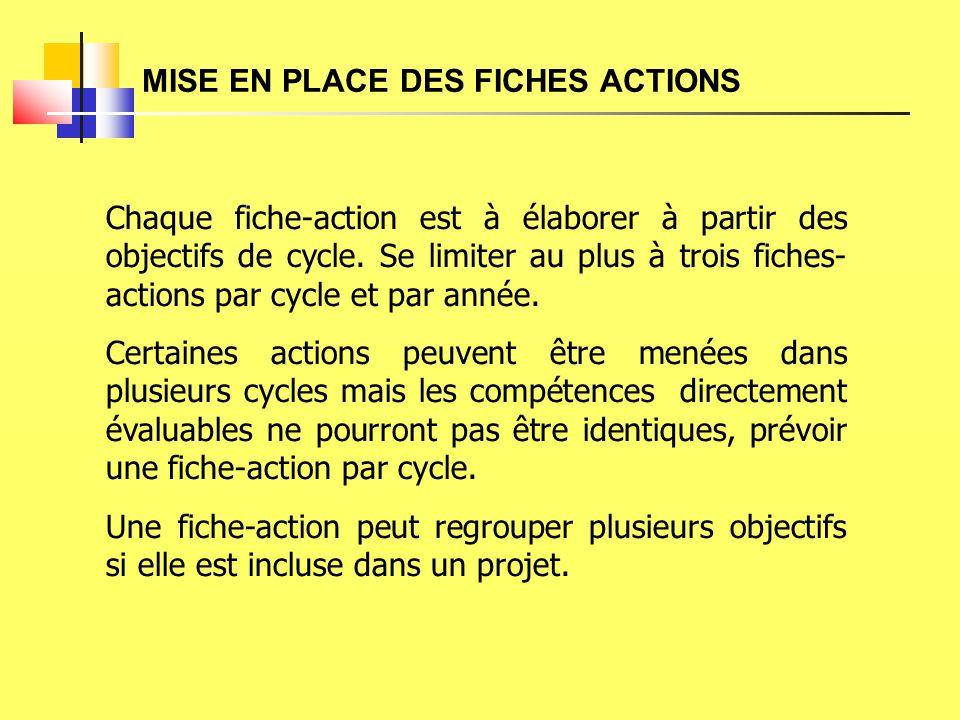 MISE EN PLACE DES FICHES ACTIONS