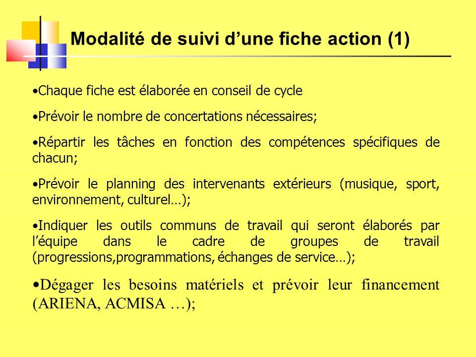 Modalité de suivi d'une fiche action (1)