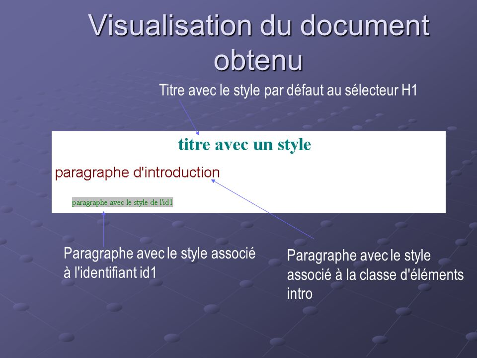 Visualisation du document obtenu