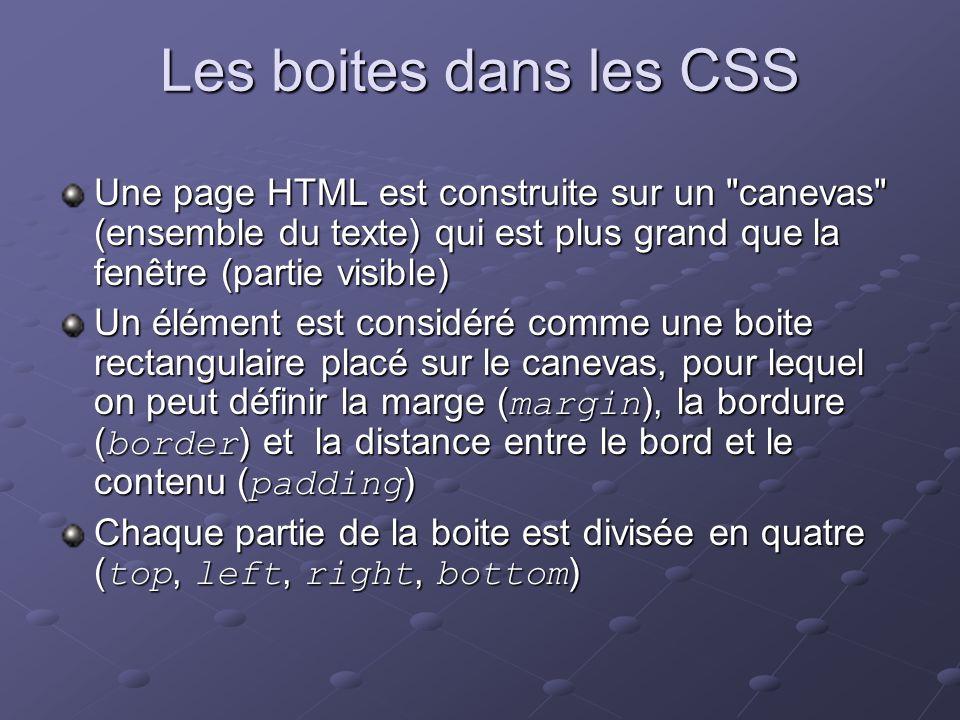 Les boites dans les CSS Une page HTML est construite sur un canevas (ensemble du texte) qui est plus grand que la fenêtre (partie visible)