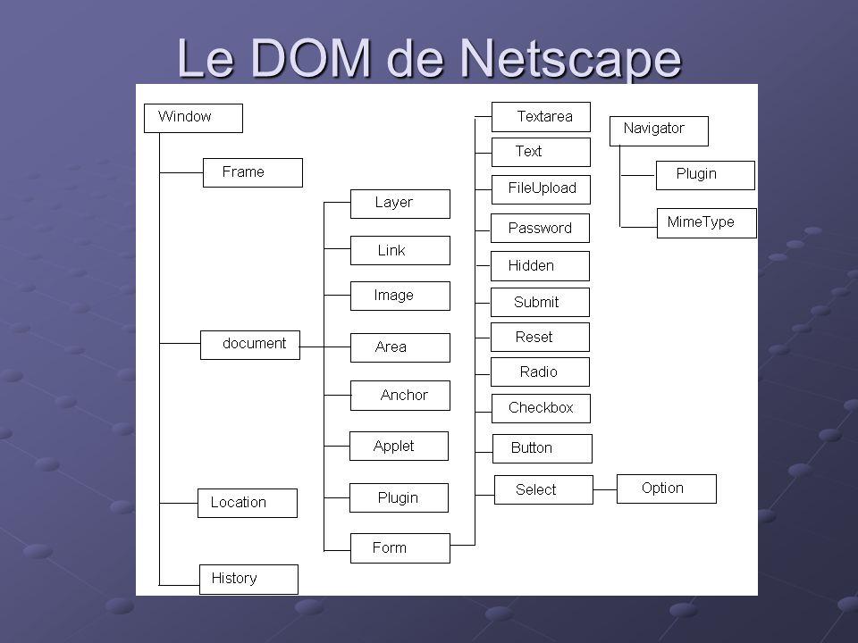 Le DOM de Netscape