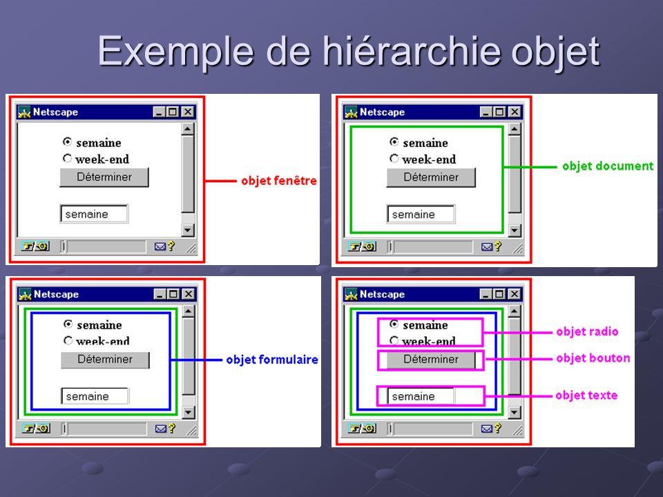 Exemple de hiérarchie objet