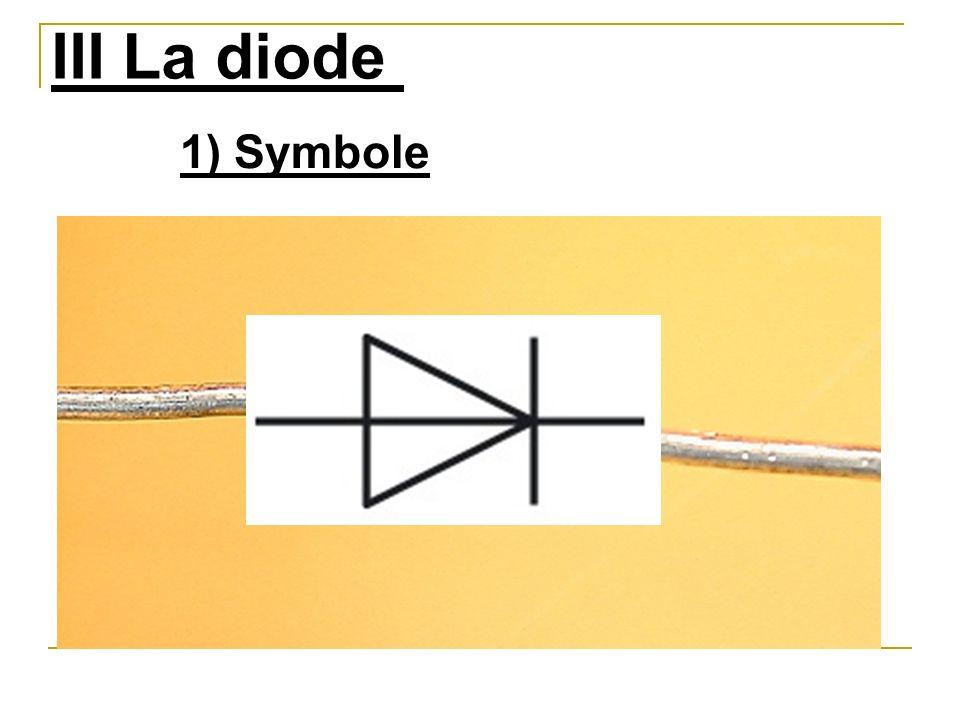 III La diode 1) Symbole