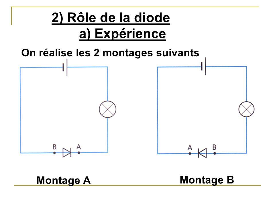 2) Rôle de la diode a) Expérience On réalise les 2 montages suivants