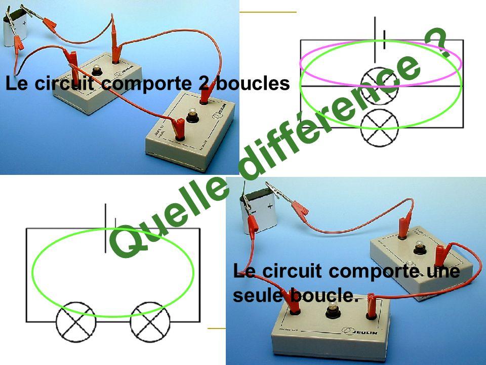 Quelle différence Le circuit comporte 2 boucles