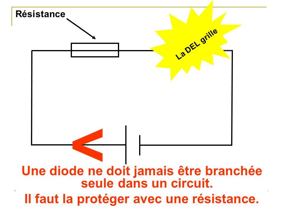 RésistanceLa DEL grille.< < Une diode ne doit jamais être branchée seule dans un circuit.