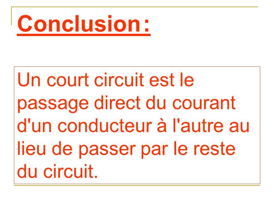 Conclusion :Un court circuit est le passage direct du courant d un conducteur à l autre au lieu de passer par le reste du circuit.