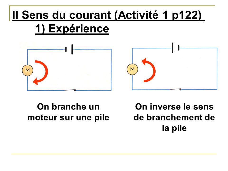 II Sens du courant (Activité 1 p122) 1) Expérience