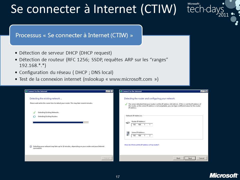 Se connecter à Internet (CTIW)