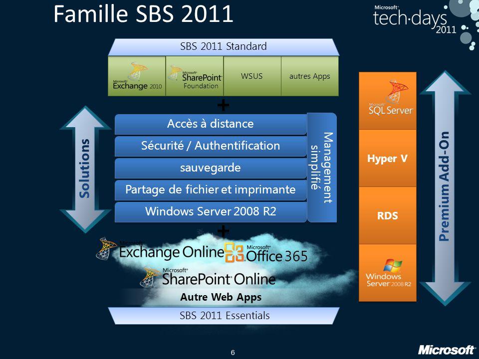 Famille SBS 2011 + + 365 Premium Add-On Solutions Accès à distance