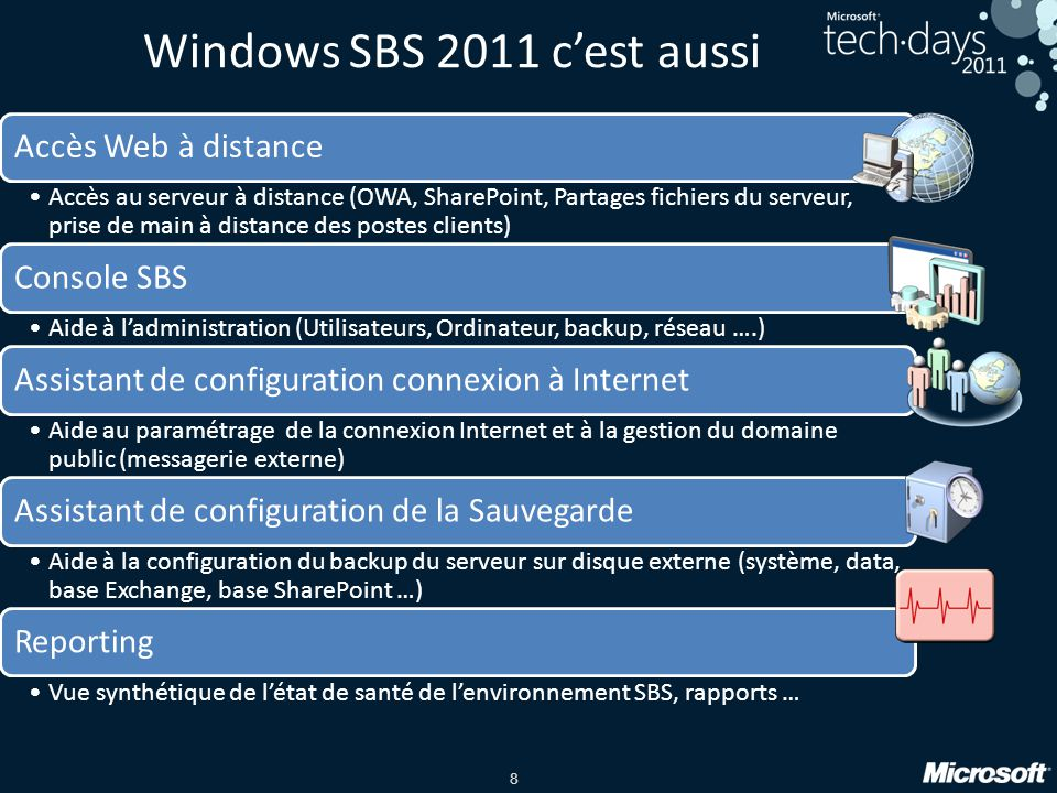 Windows SBS 2011 c'est aussi