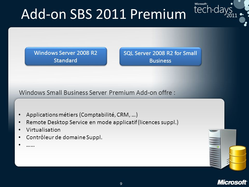 Add-on SBS 2011 Premium Windows Server 2008 R2 Standard. SQL Server 2008 R2 for Small Business.