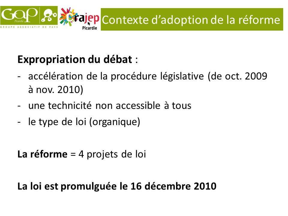 Contexte d'adoption de la réforme