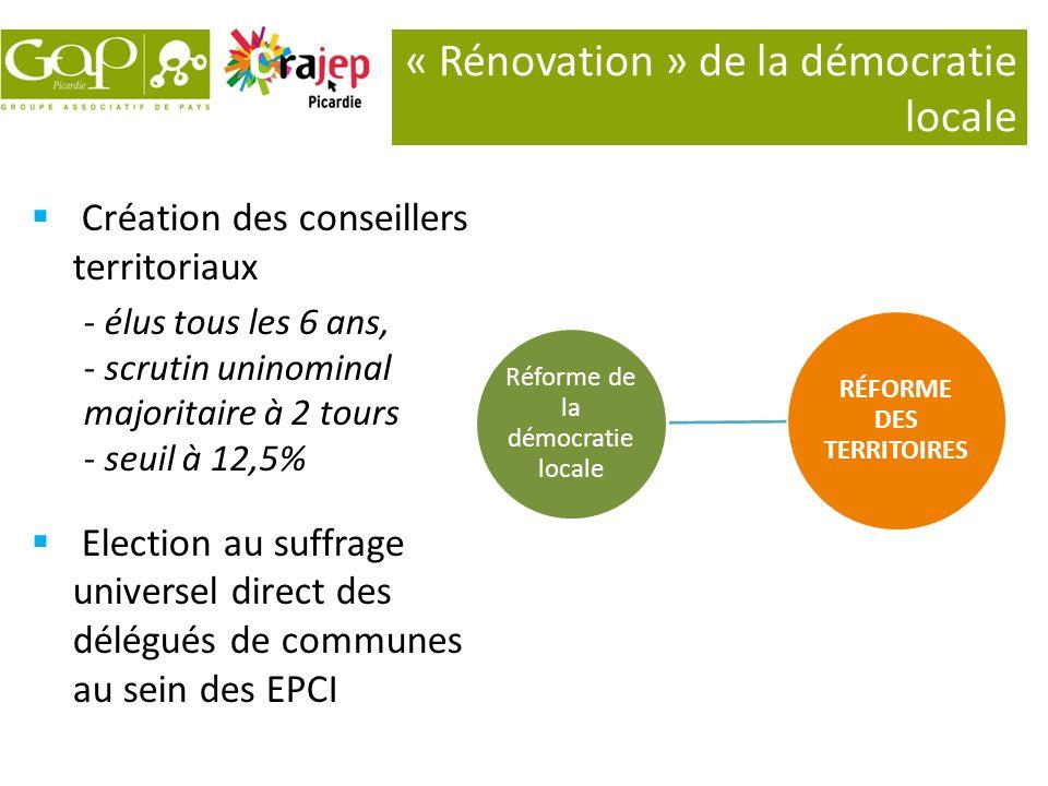 « Rénovation » de la démocratie locale