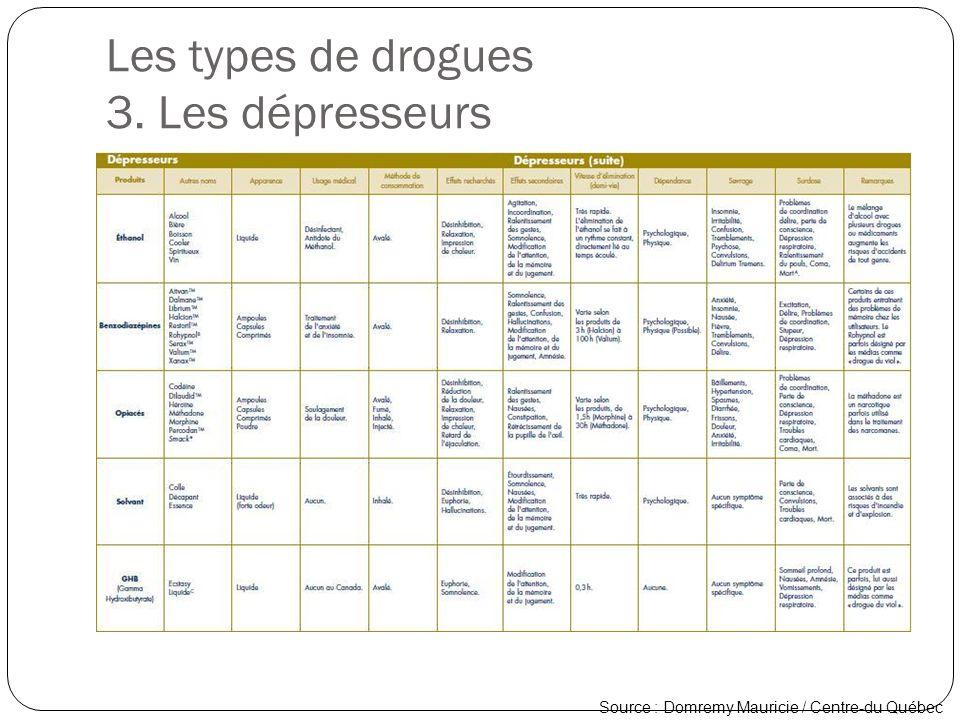 Les types de drogues 3. Les dépresseurs