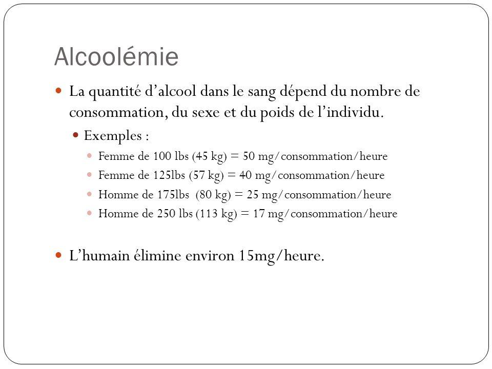 Alcoolémie La quantité d'alcool dans le sang dépend du nombre de consommation, du sexe et du poids de l'individu.