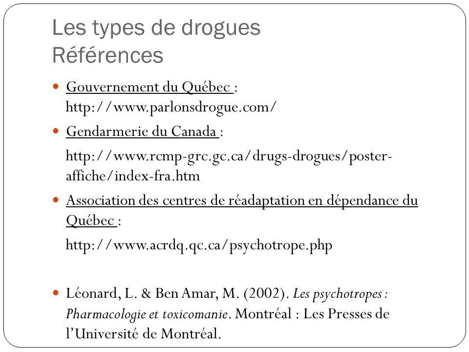 Les types de drogues Références