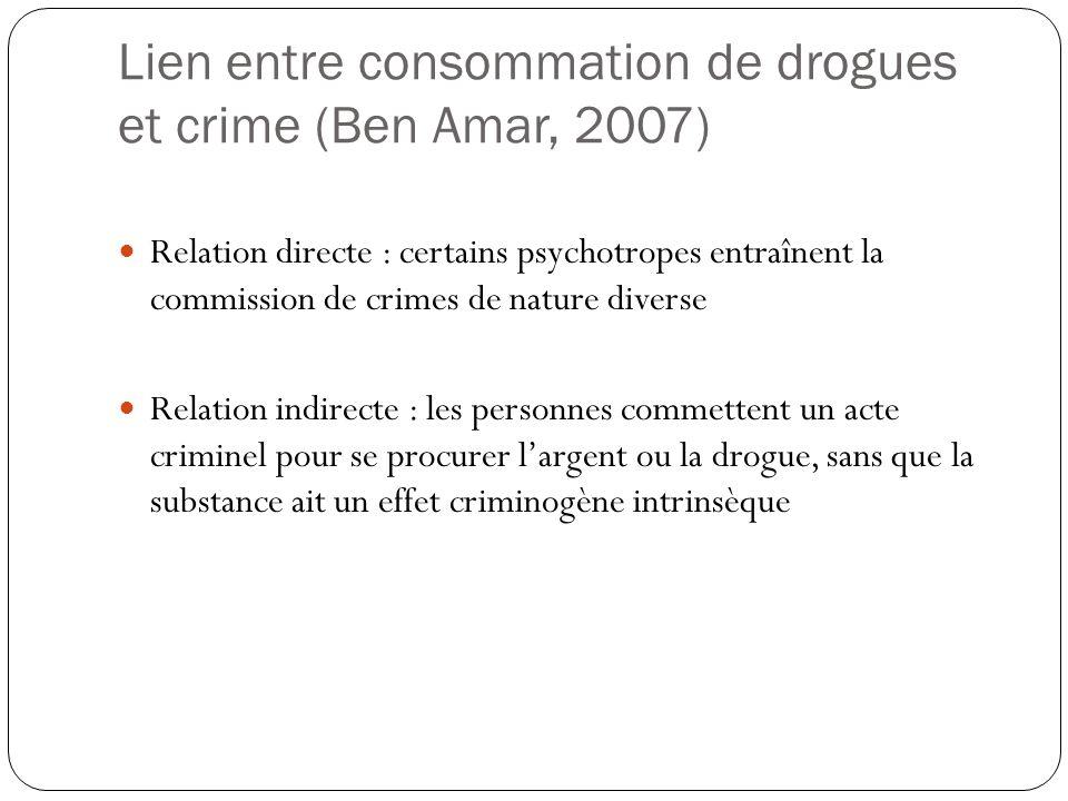 Lien entre consommation de drogues et crime (Ben Amar, 2007)