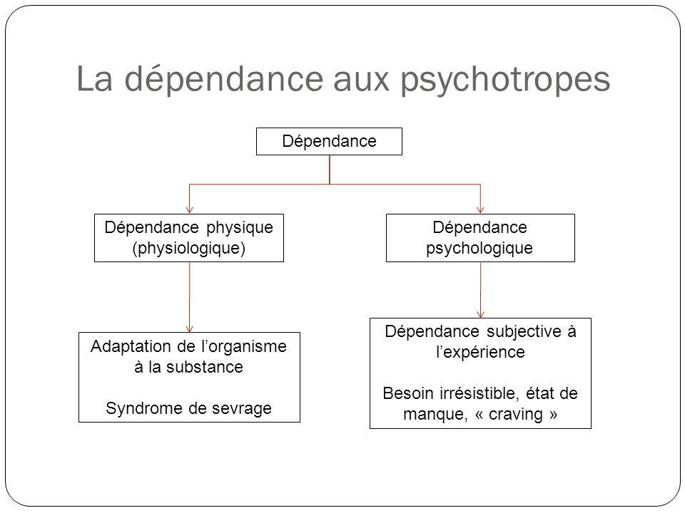 La dépendance aux psychotropes