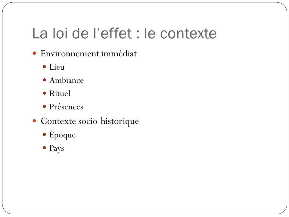 La loi de l'effet : le contexte