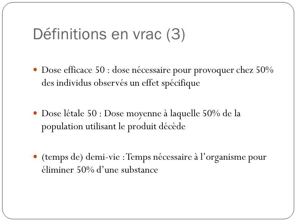 Définitions en vrac (3) Dose efficace 50 : dose nécessaire pour provoquer chez 50% des individus observés un effet spécifique.