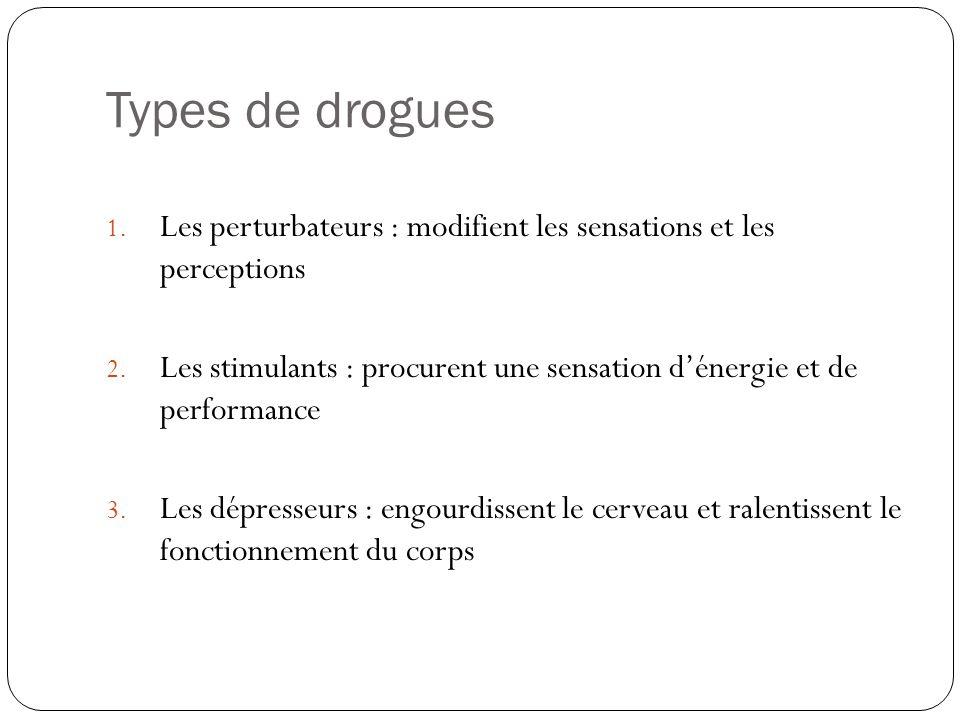 Types de drogues Les perturbateurs : modifient les sensations et les perceptions.