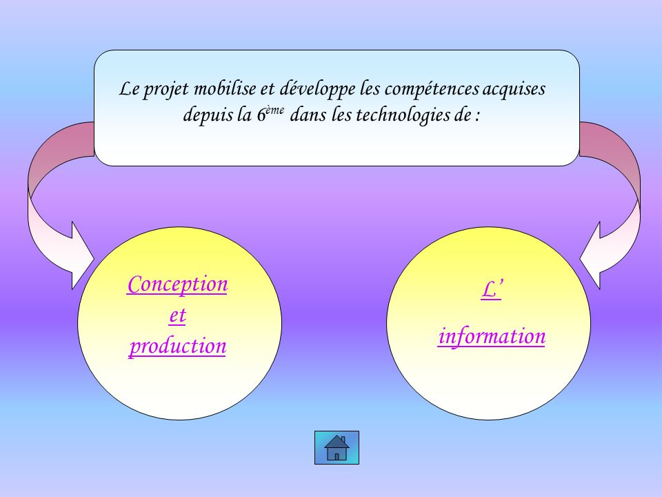 Conception et production