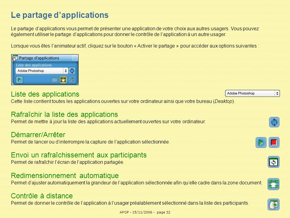 Le partage d'applications
