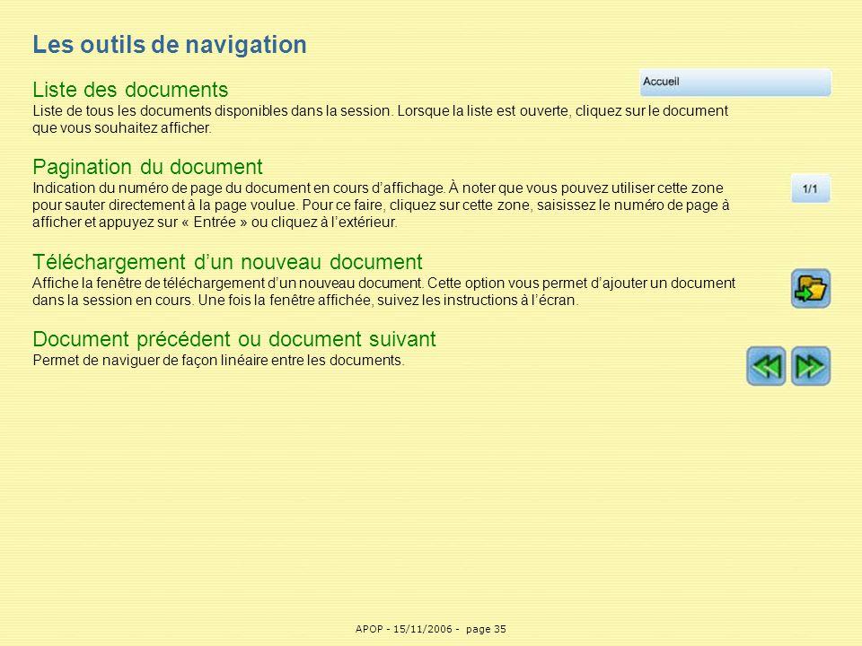 Les outils de navigation Liste des documents