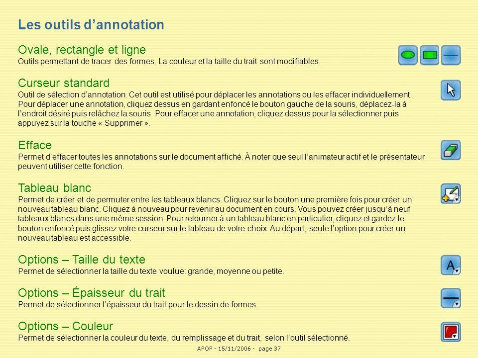 Les outils d'annotation Ovale, rectangle et ligne