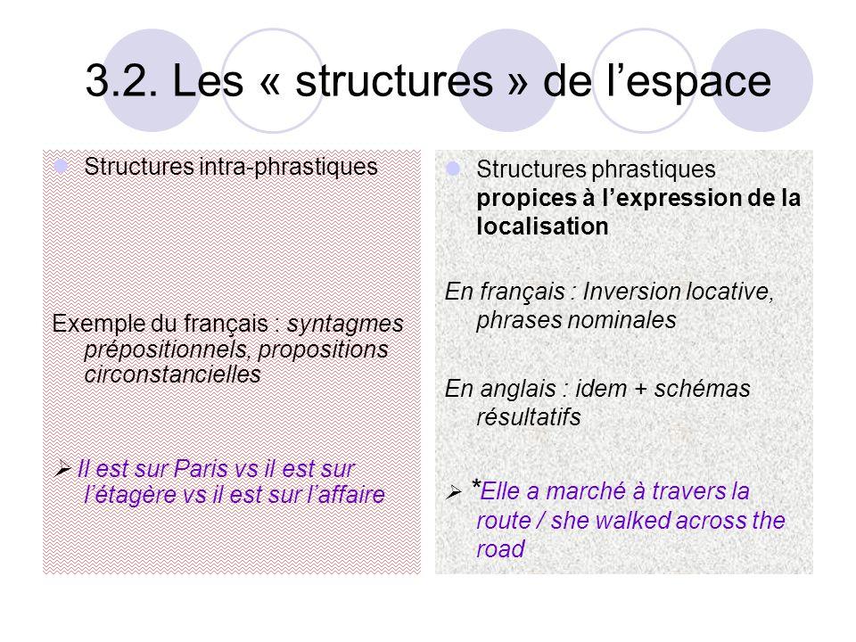3.2. Les « structures » de l'espace
