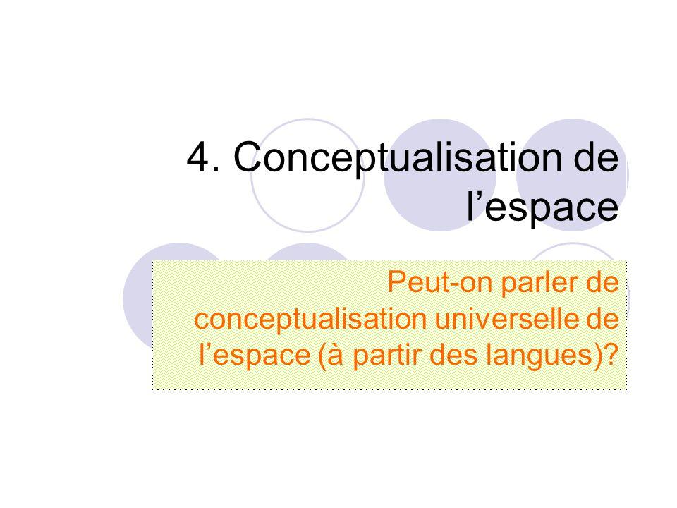 4. Conceptualisation de l'espace