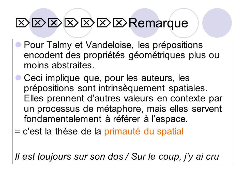 Remarque Pour Talmy et Vandeloise, les prépositions encodent des propriétés géométriques plus ou moins abstraites.