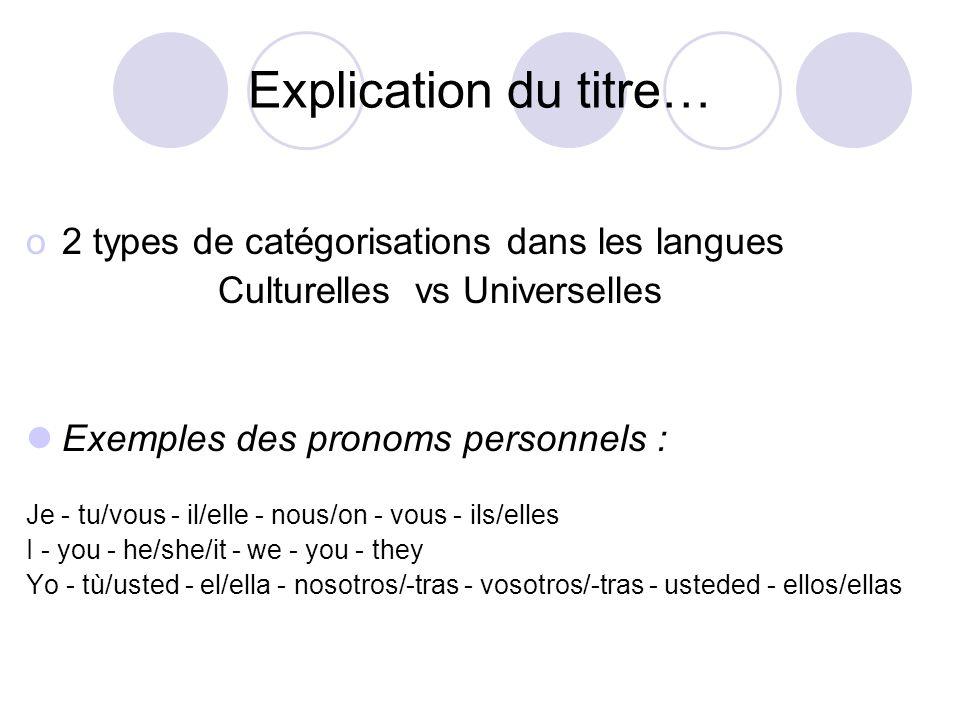 Explication du titre… 2 types de catégorisations dans les langues