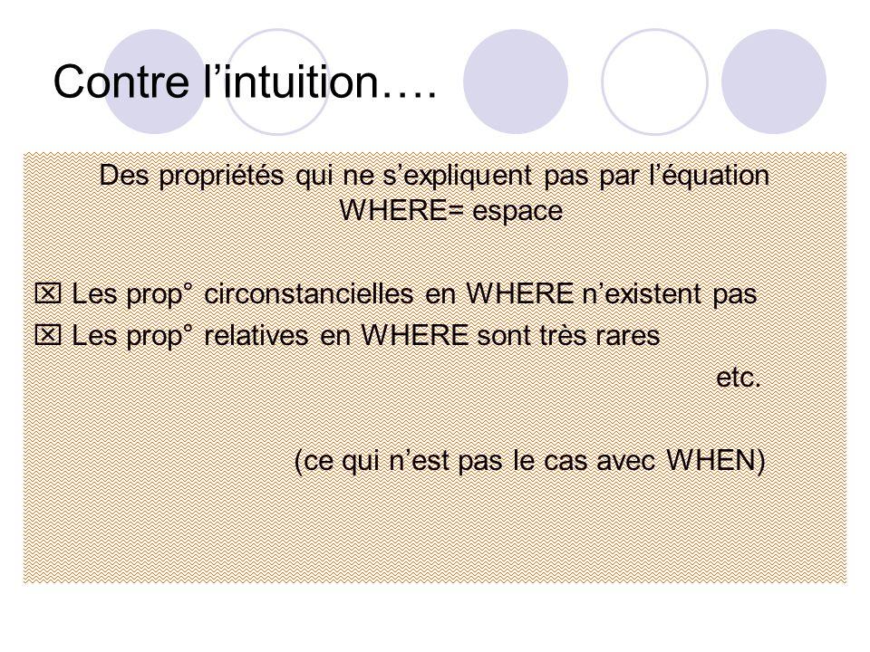 Des propriétés qui ne s'expliquent pas par l'équation WHERE= espace