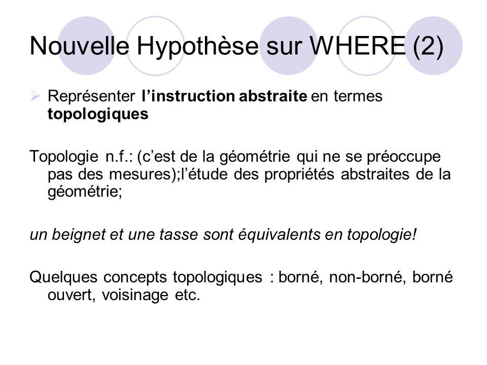 Nouvelle Hypothèse sur WHERE (2)