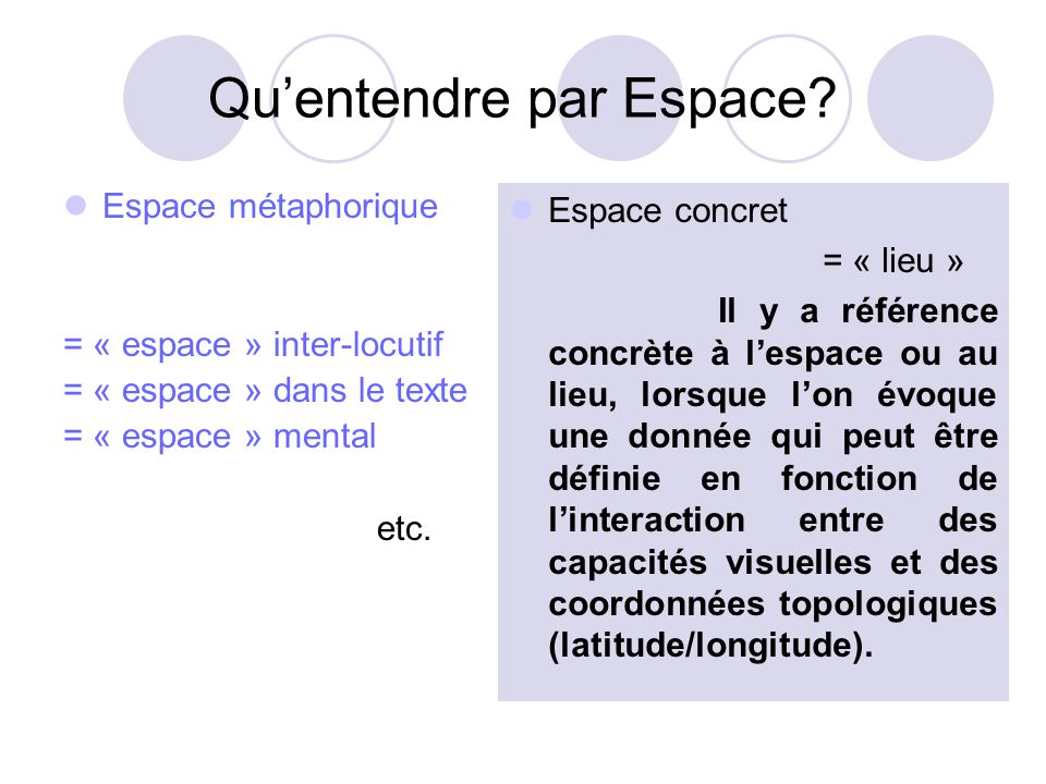 Qu'entendre par Espace