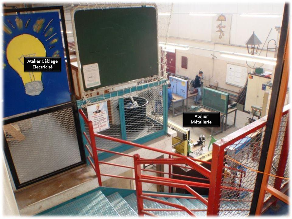Atelier Câblage Electricité