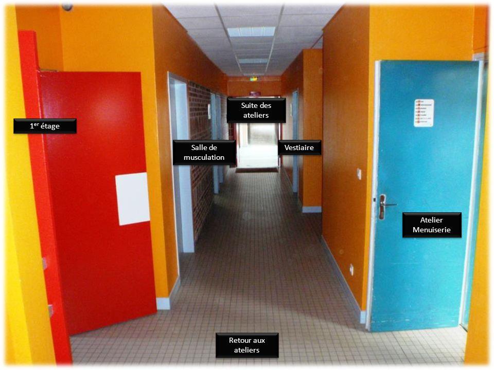 Suite des ateliers 1er étage Salle de musculation Vestiaire Atelier Menuiserie Retour aux ateliers
