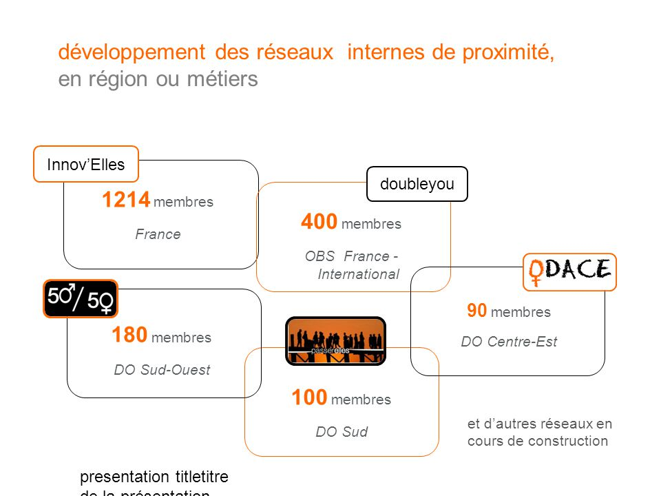 OBS France - International