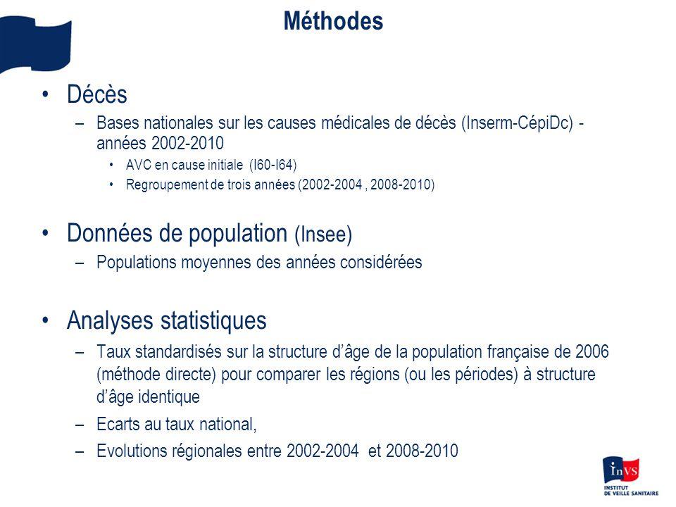 Données de population (Insee)