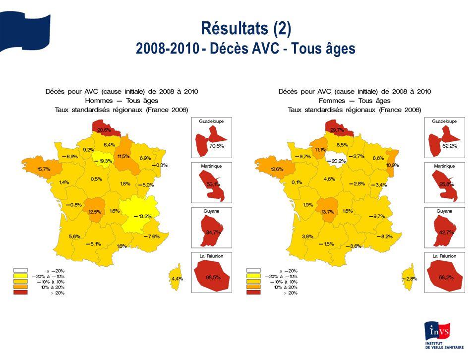 Résultats (2) 2008-2010 - Décès AVC - Tous âges